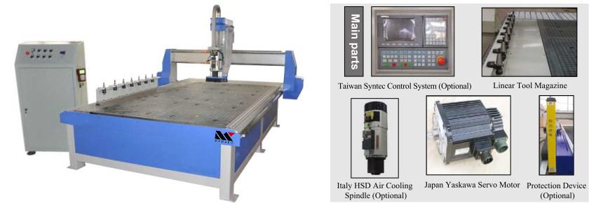 Harga Woodworking CNC Router dengan linear ATC
